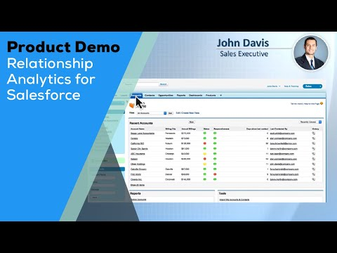 Product Demo - Relationship Analytics for Salesforce com - TrustSphere