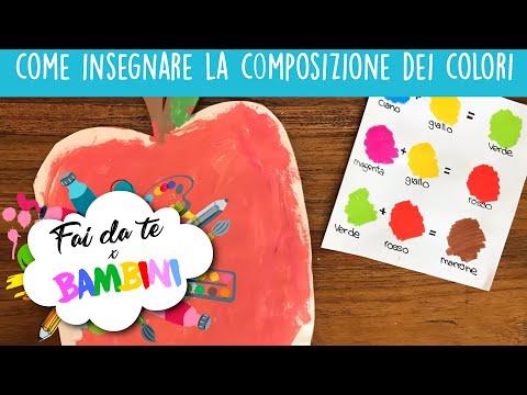 Gioco per insegnare la composizione dei colori - Tutorial