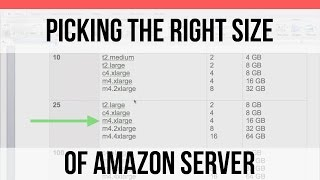 Picking the Right Size of Amazon Server | FileMaker Cloud | FileMaker Pro 15 Training
