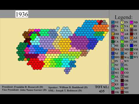 Political evolution of USA House of Representatives by seat allocation to every state 1789 - 2018