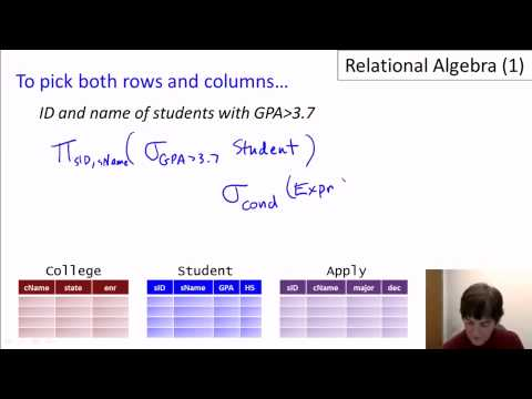 Lecture-8 Introduction to Databases: Relational Algebra - Select, project, join
