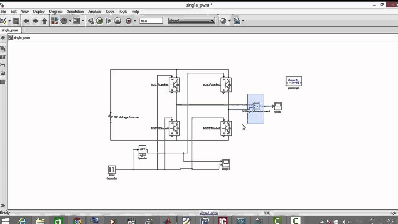 The MATLAB- Simulink model of the unipolar SPWM inverter