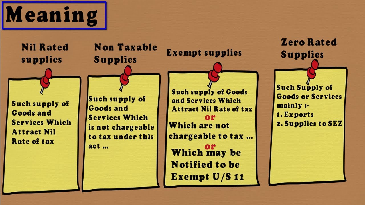 Image result for Taxable and exempt supplies.