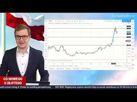 PLN Silniejszy O Poranku. Co Dalej Z Kursem USD? | Kurs Dolara, Euro, Funta I Franka | [30.03]