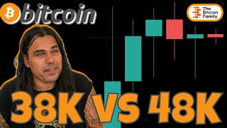 READY?? WILL BITCOIN GO TO 38K OR 48K? THIS IS WHAT THE CHARTS TELL ME!!