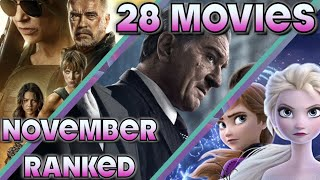 Best and Worst Movies of November 2019 (Ranked)