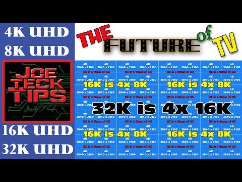 The Future of Television 4K, 8K, 16K and 32K | JoeteckTips