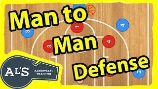 How To TEACH Man to Man Basketball Defense
