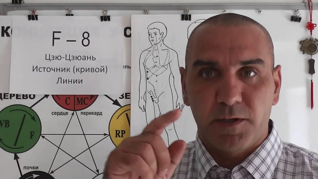 Гипертония и гипотония - чем опасны: причины и признаки ...