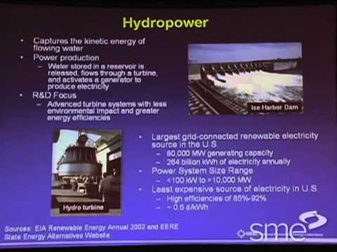 Alternative Energy 101: Renewable Energy 101