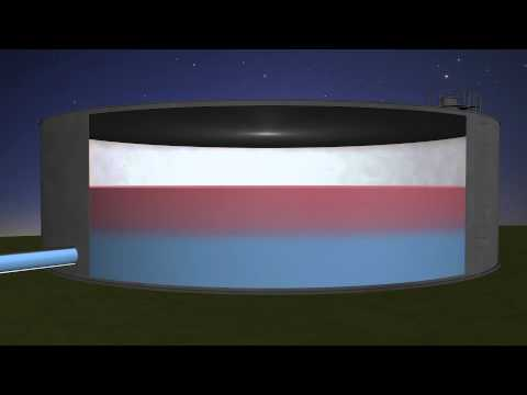 Thermal Stratification in Water Storage Tanks [Animation]