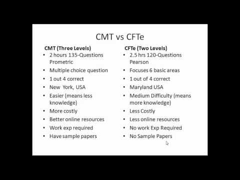 CMT (Chartered Market Technician) vs. CFT (Certified Financial Technician)