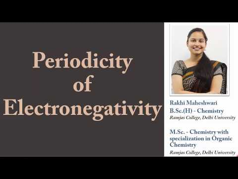 [HIndi] Periodicity of Electronegativity