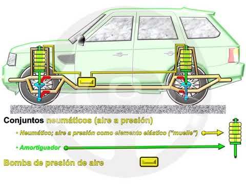 Suspensión pilotada Renault Safrane (4/4)