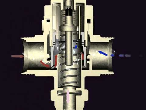 How does a thermostatic mixing valve work? - YouTube