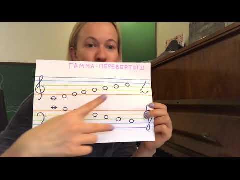 Как научиться легко читать ноты-2