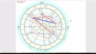 Intro To Astrology   Pre reading Prep
