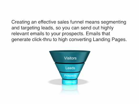 How To Increase Email Marketing ROI In 2014