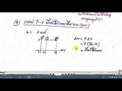work volume change thermodynamics