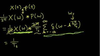 Sampling Theorem: Derivation Part 2