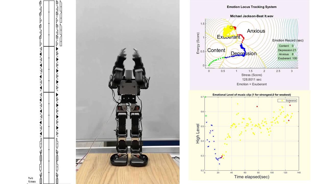 基於拉邦動作分析之人型機器人音樂情緒動作展演及拉邦舞譜設計[Michael Jackson - Beat It] Demo