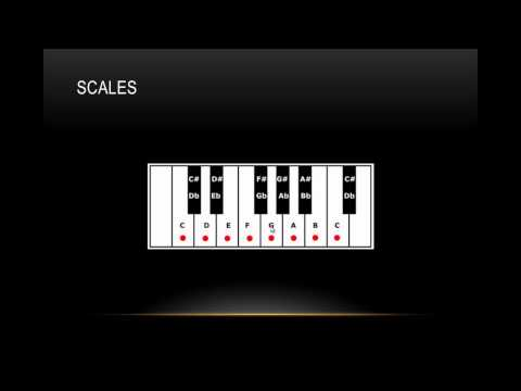 Piano notes and chords explained - YouTube
