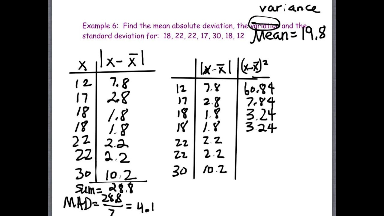 small resolution of Measures of Central Tendency \u0026 Variability (examples