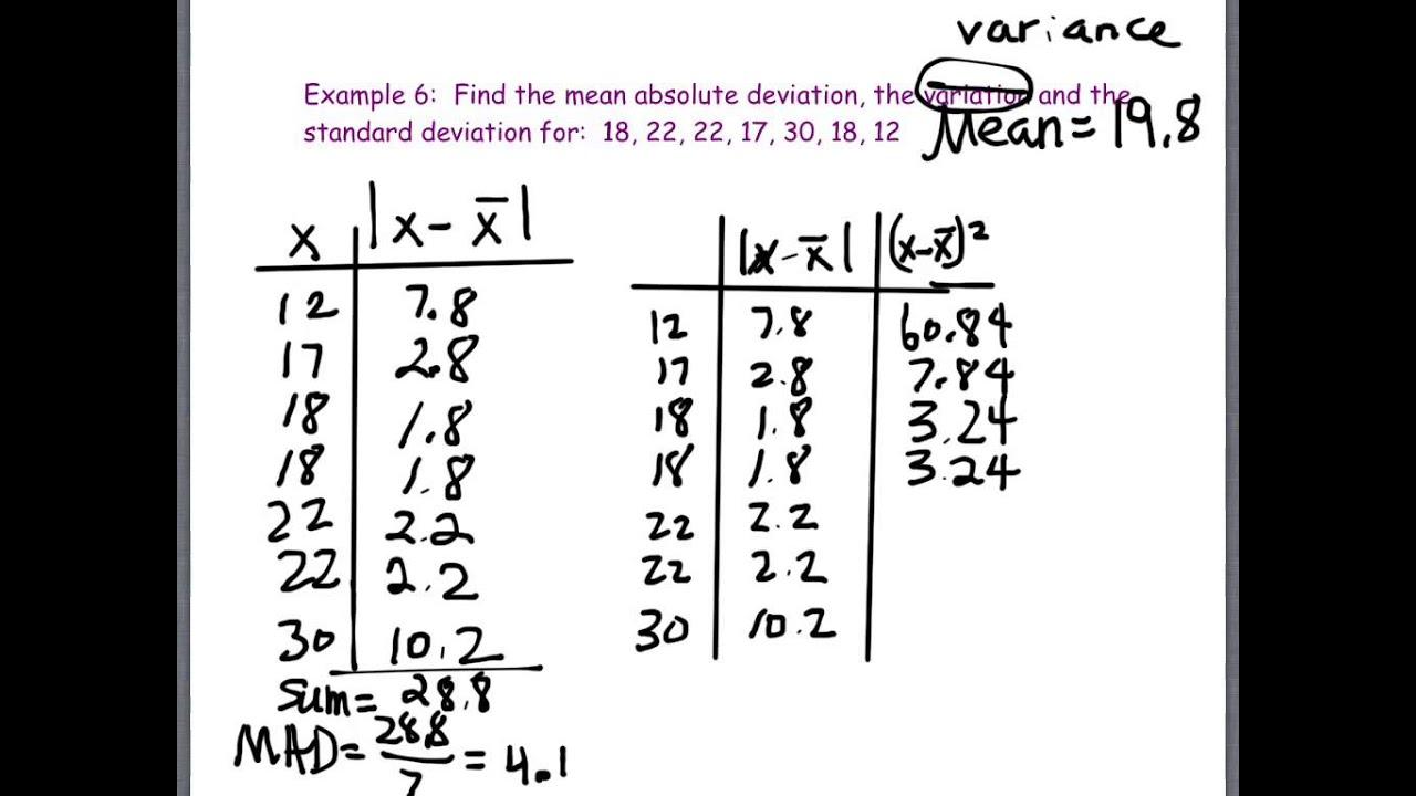 medium resolution of Measures of Central Tendency \u0026 Variability (examples