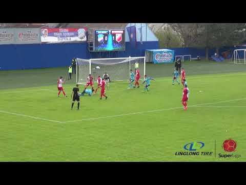 Backa Vojvodina Goals And Highlights