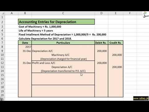 Accounting Entries For Depreciation , Accounting Lecture   Sabaq.pk  