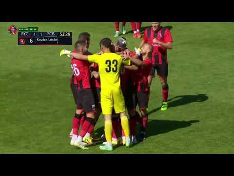 Csikszereda M. Ciuc SCM Buzau Goals And Highlights