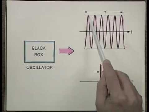 Laser Fundamentals I | MIT Understanding Lasers and Fiberoptics