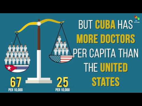 Health Care: Cuba vs. U.S.