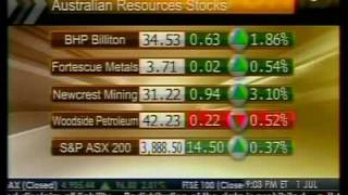 Australian Resources Stocks - Bloomberg