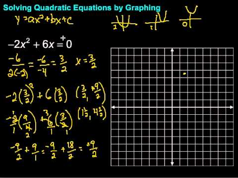 Solving Quadratic Equations by Graphing - YouTube