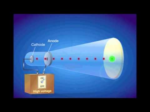 วิวัฒนาการของแบบจำลองอะตอม โดย...ครูมรกต ร.ร.พนมไพรวิทยาคาร
