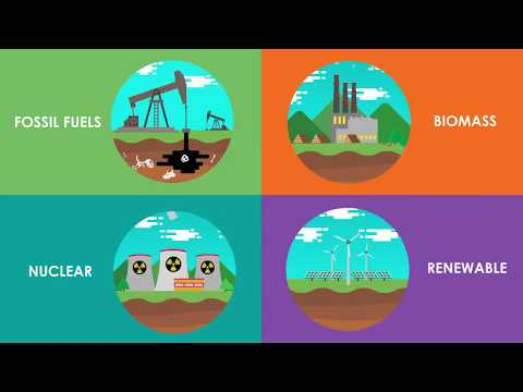 Renewable Energy Explained | Oren Ahronson