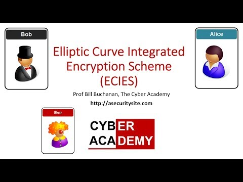 Elliptic Curve Integrated Encryption Scheme (ECIES)