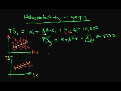 Heteroskedasticity caused by data aggregation (advanced topic)