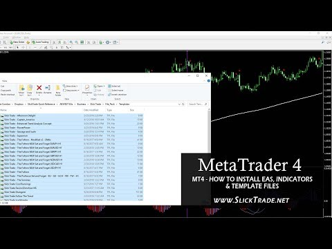 How To Install Indicators Eas And Templates Into Metatrader 4 Mt4