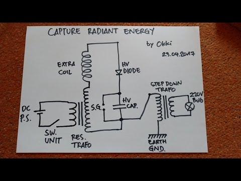 Capturing Electro Radiant Energy