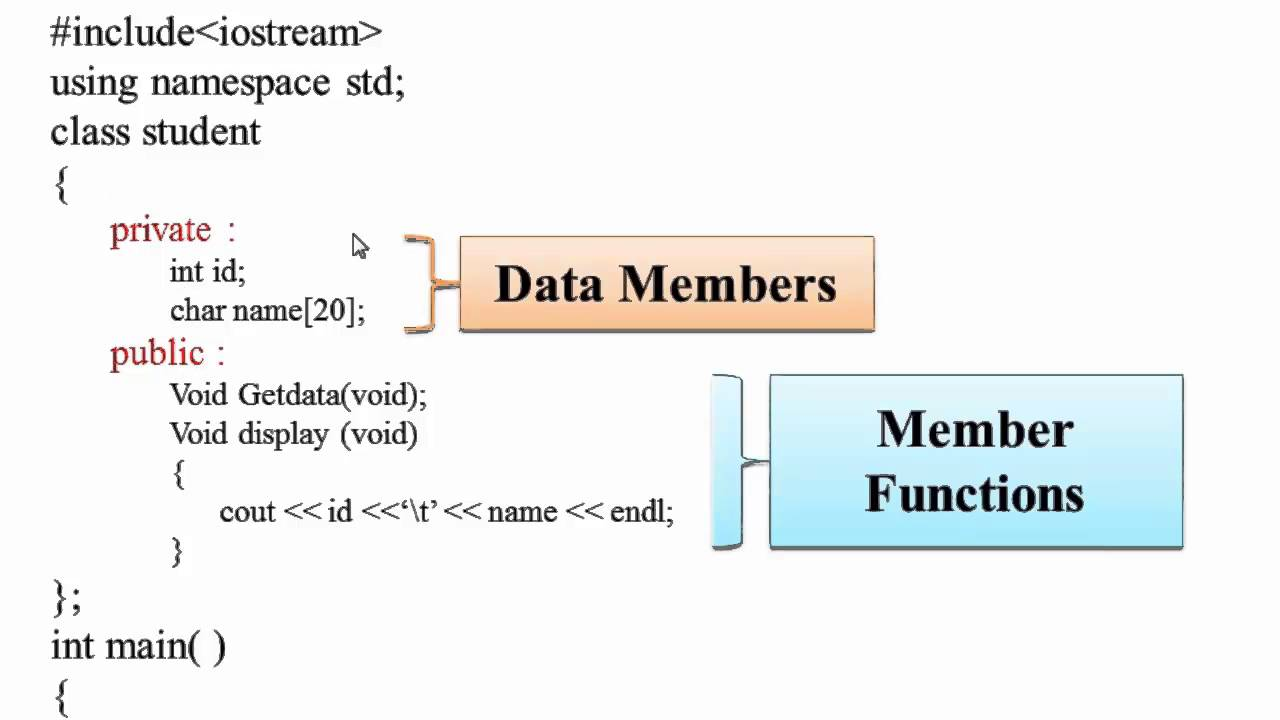 50  Data Member and Member Functions in C++ (Hindi) Back-End