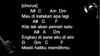 Download Mp3 Raisa Mantan Terindah Lirik Dan Chord