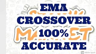 Intraday Trading Strategy EMA CROSSOVER