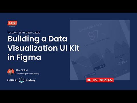 Building a Data Visualization UI Kit in Figma [Plugin vs Library]