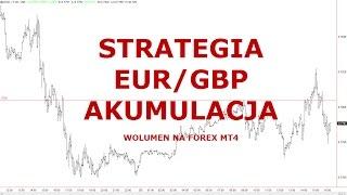 Strategia EURGBP - proces akumulacji i wykorzystanie wolumenu na forex mt4