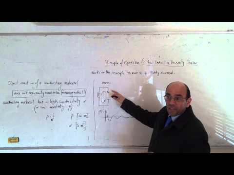 Principle of operation of the inductive proximity sensor, (Resonance+Eddy Current), 17/3/2015
