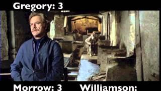 1990 The Bronx Warriors (1982) Mark Gregory, Vic Morrow & Fred Williamson killcount