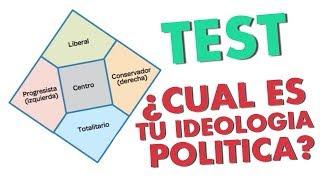 ¿CUAL ES MI IDEOLOGÍA POLÍTICA? - TEST DIAGRAMA de NOLAN