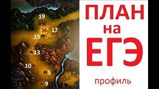 План подготовки к ЕГЭ по математике 2020